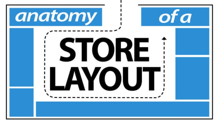 Graphic of a Store layout