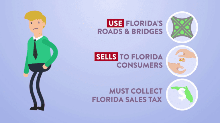 Thumbnail from Florida Retail Federation video